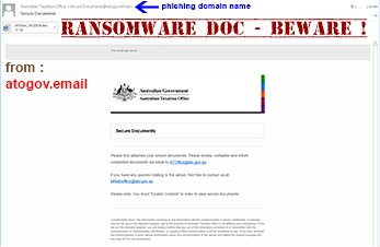 ATO Ransomware Phishing Emails