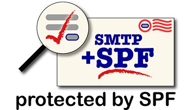 Anti Spam SPF Sender Policy Framework Email Authentication